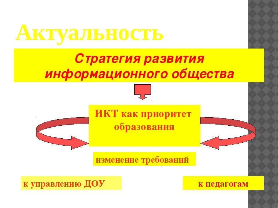 Актуальность Стратегия развития информационного общества ИКТ как приоритет об...