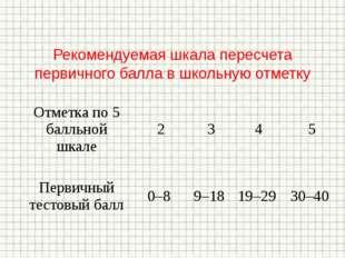 Рекомендуемая шкала пересчета первичного балла в школьную отметку Отметка по
