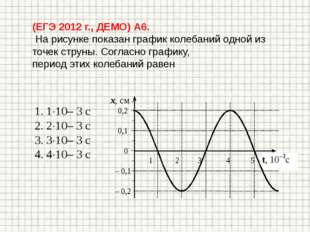 (ЕГЭ 2012 г., ДЕМО) А6. На рисунке показан график колебаний одной из точек ст