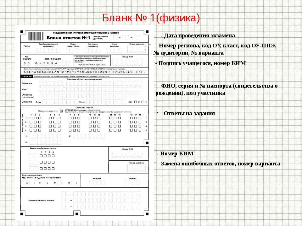 Бланк № 1(физика) - Дата проведения экзамена Номер региона, код ОУ, класс, ко...