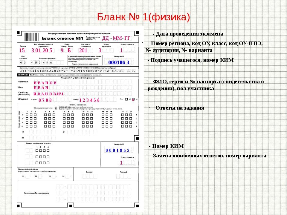 Бланк № 1(физика) 15 3 01 20 5 9 Б 201 3 1 000186 3 И В А Н О В И В А Н И В А...