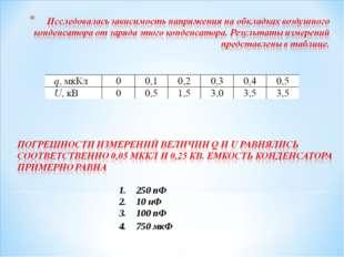 250 пФ 10 нФ 100 пФ 750 мкФ
