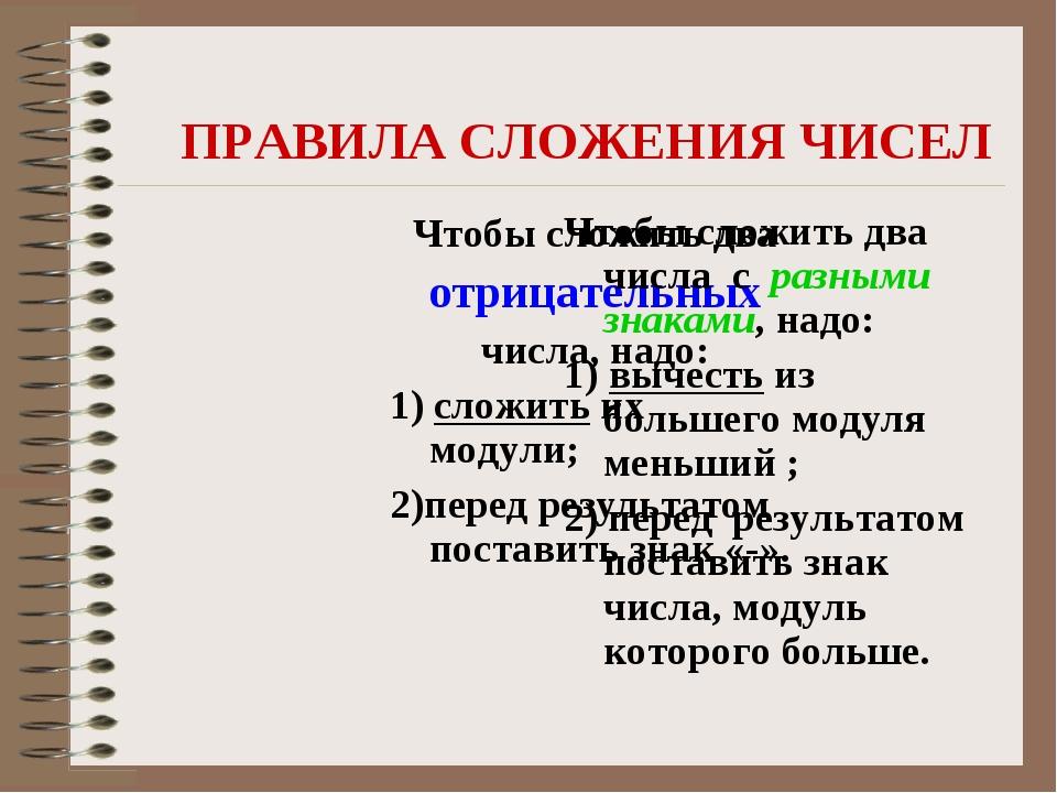 Чтобы сложить два отрицательных числа, надо: 1) сложить их модули; 2)перед р...