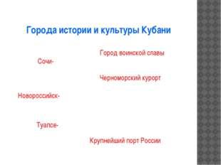 Города истории и культуры Кубани Сочи- Туапсе- Новороссийск- Черноморский кур