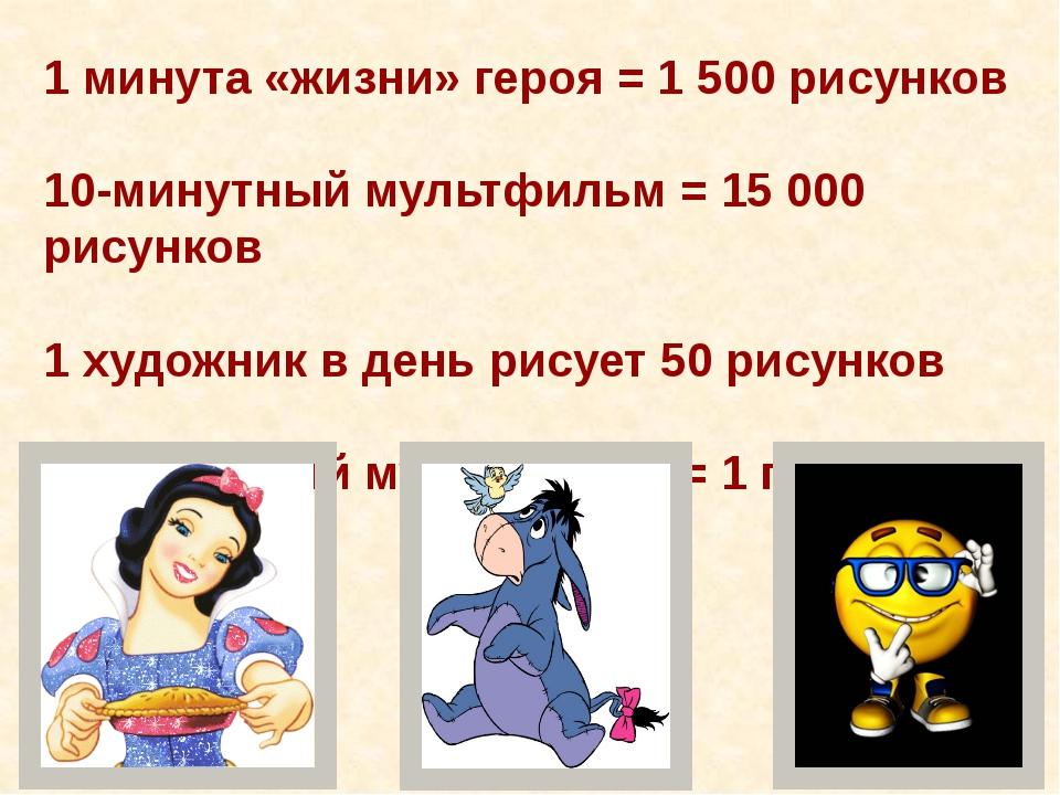1 минута «жизни» героя = 1 500 рисунков 10-минутный мультфильм = 15 000 рисун...