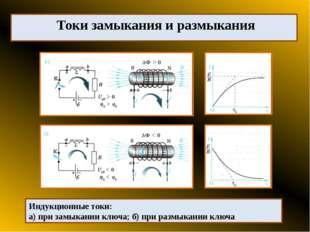 Токи замыкания и размыкания Индукционные токи: а) при замыкании ключа; б) при