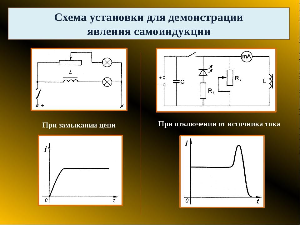 Схема установки для демонстрации явления самоиндукции При замыкании цепи При...