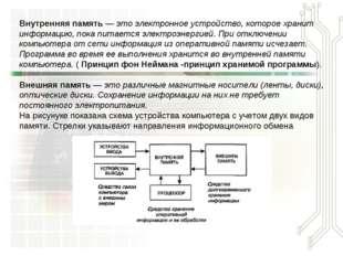 Внутренняя память — это электронное устройство, которое хранит информацию, по