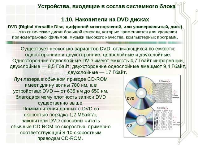 Устройства, входящие в состав системного блока 1.10. Накопители на DVD диска...