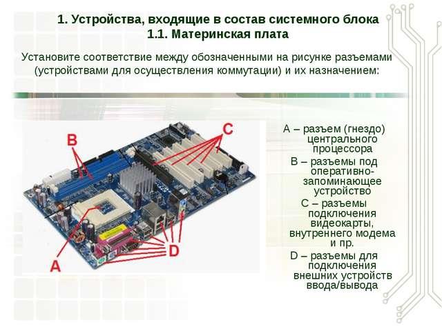 A – разъем (гнездо) центрального процессора B – разъемы под оперативно-запоми...