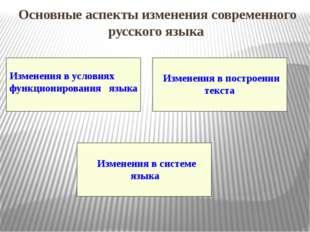 Основные аспекты изменения современного русского языка Изменения в условиях ф