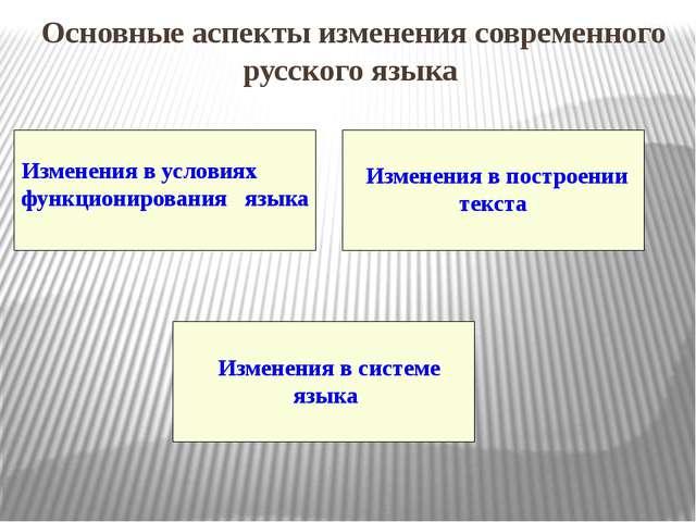 Основные аспекты изменения современного русского языка Изменения в условиях ф...