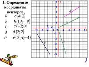 С 1. Определите координаты векторов