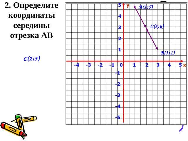 2. Определите координаты середины отрезка АВ А(1;5) В(3;1) С(x;y) C(2;3)