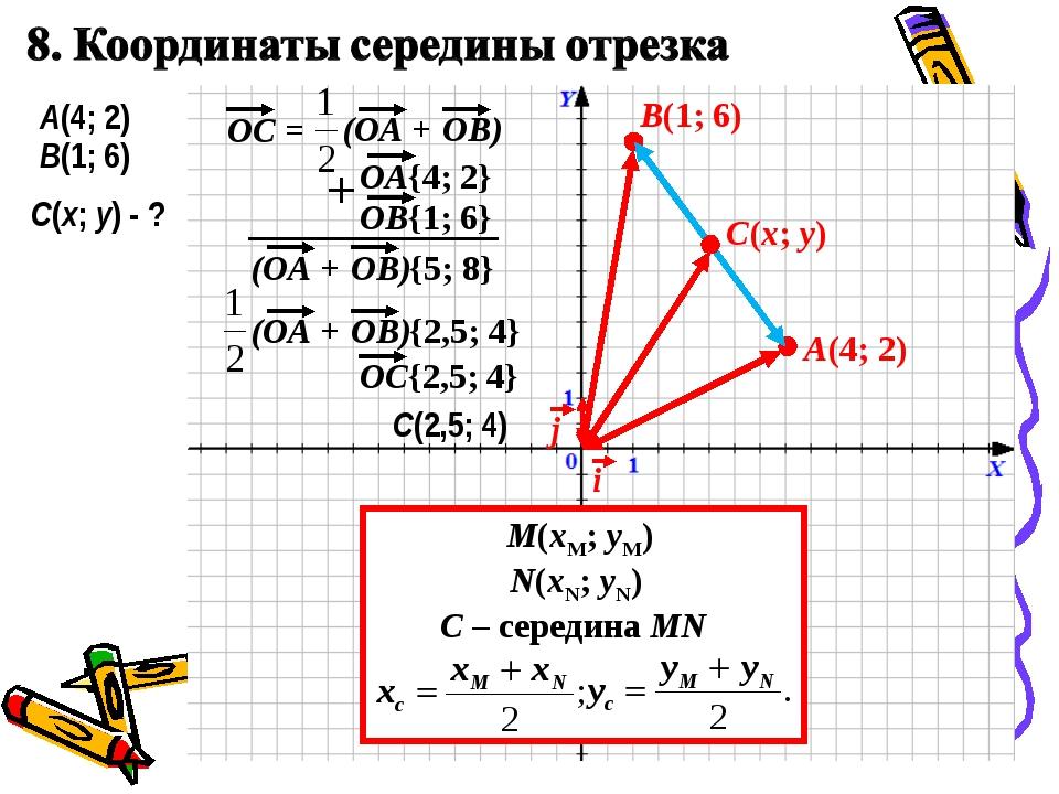 A(4; 2) B(1; 6) {5; 8} M(xM; yM) N(xN; yN) С(х; у) A(4; 2) В(1; 6) С(х; у) -...