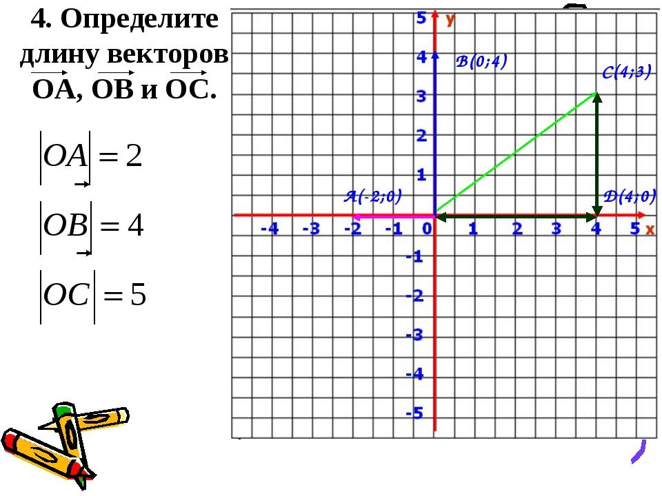 4. Определите длину векторов ОА, ОВ и ОС. С(4;3) B(0;4) А(-2;0) D(4;0)