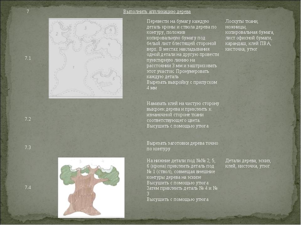 7Выполнить аппликацию дерева 7.1Перевести на бумагу каждую деталь кроны и...