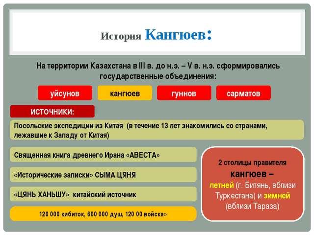 История Кангюев: На территории Казахстана в III в. до н.э. – V в. н.э. сформи...