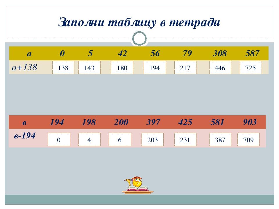 Заполни таблицу в тетради 138 143 180 194 217 446 725 0 4 6 203 231 387 709 а...