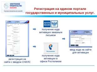 Регистрация на едином портале государственных и муниципальных услуг. получени