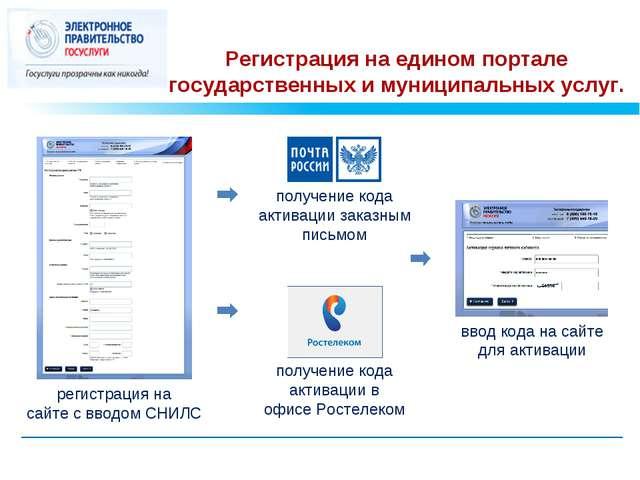 Регистрация на едином портале государственных и муниципальных услуг. получени...