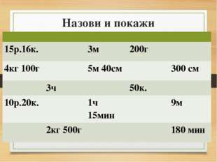 Назови и покажи 15р.16к. 3м 200г 4кг 100г 5м40см 300 см 3ч 50к. 10р.20к. 1ч 1