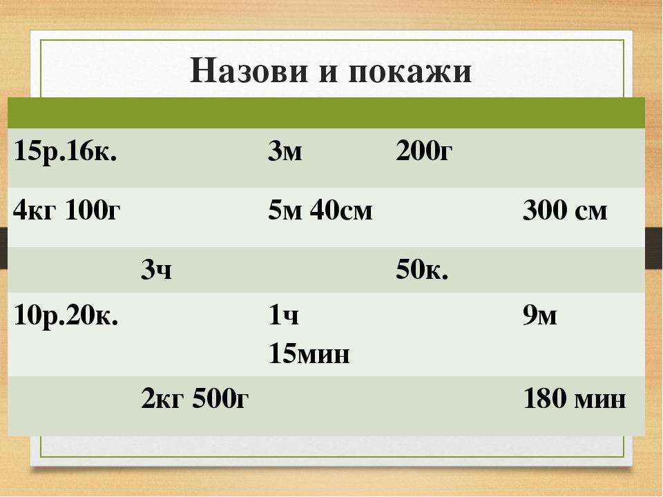 Назови и покажи 15р.16к. 3м 200г 4кг 100г 5м40см 300 см 3ч 50к. 10р.20к. 1ч 1...