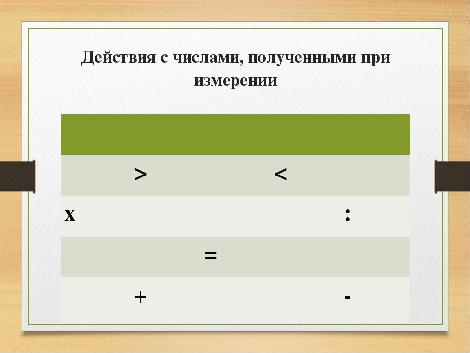 Действия с числами, полученными при измерении > < x : = + -