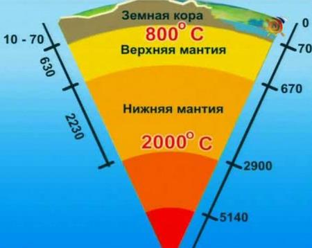 C:\Users\logycom\Desktop\Строение земли\earth2.jpg