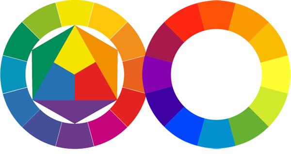(рис.1). Шестичленный цветовой круг (с - сектор цветового круга, а -треугольник основных цветов, б -треугольник производных цветов)