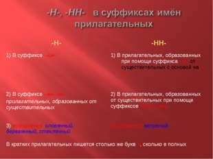 -Н--НН- 1) В суффиксе –ин-1) В прилагательных, образованных при помощи суфф