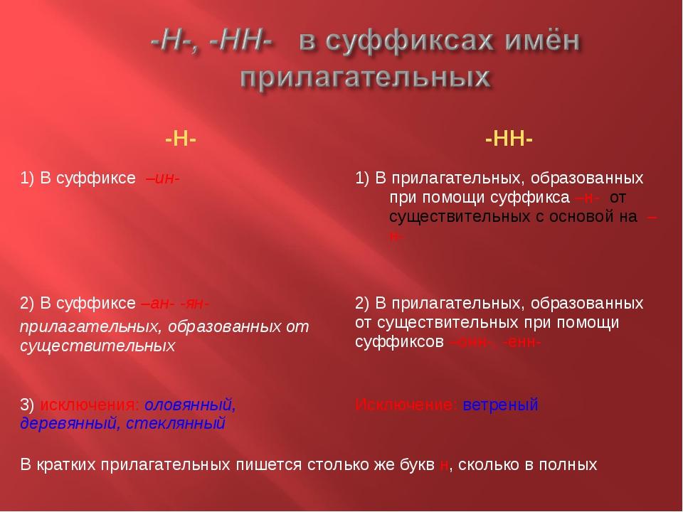 -Н--НН- 1) В суффиксе –ин-1) В прилагательных, образованных при помощи суфф...
