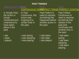PAST TENSES SIMPLE PAST TENSE PASTCONTINUOUS TENSE PASTPERFECT TENSE PASTPERF