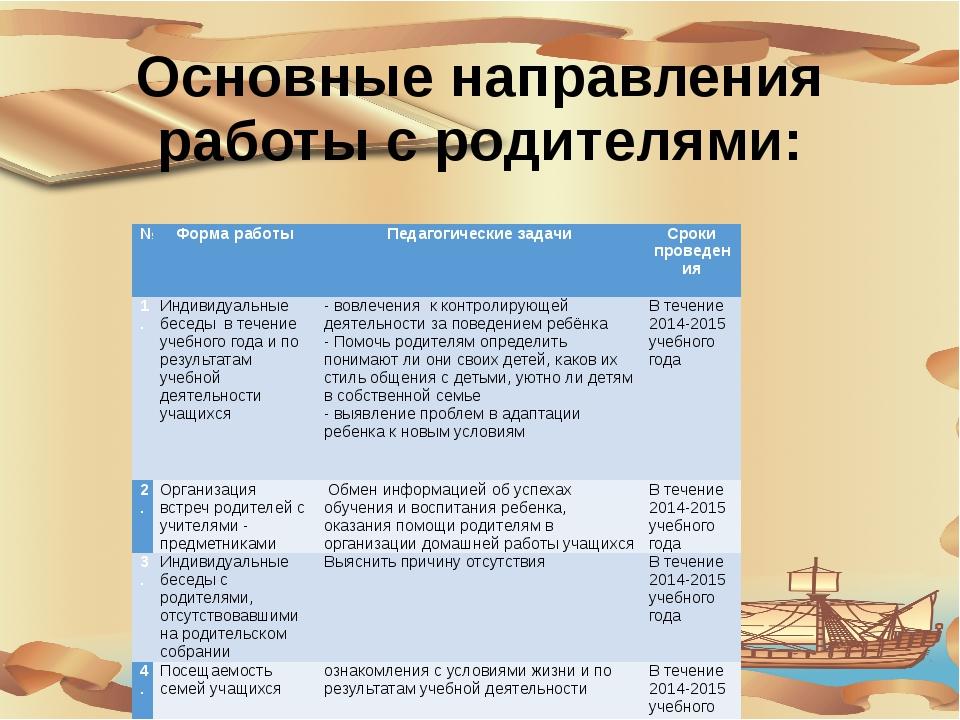 Основные направления работы с родителями: № Форма работы Педагогические задач...