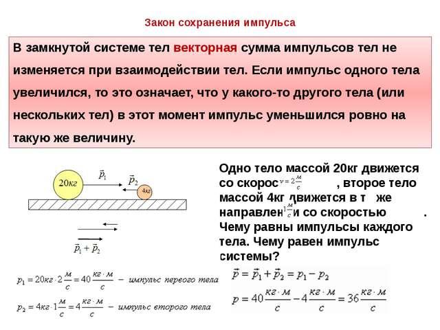 Закон сохранения импульса В замкнутой системе телвекторнаясумма импульсов т...
