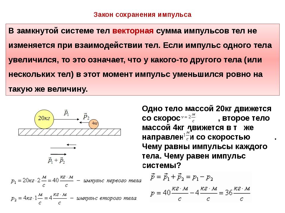 Материалы школьной программы по физике за 9 класс