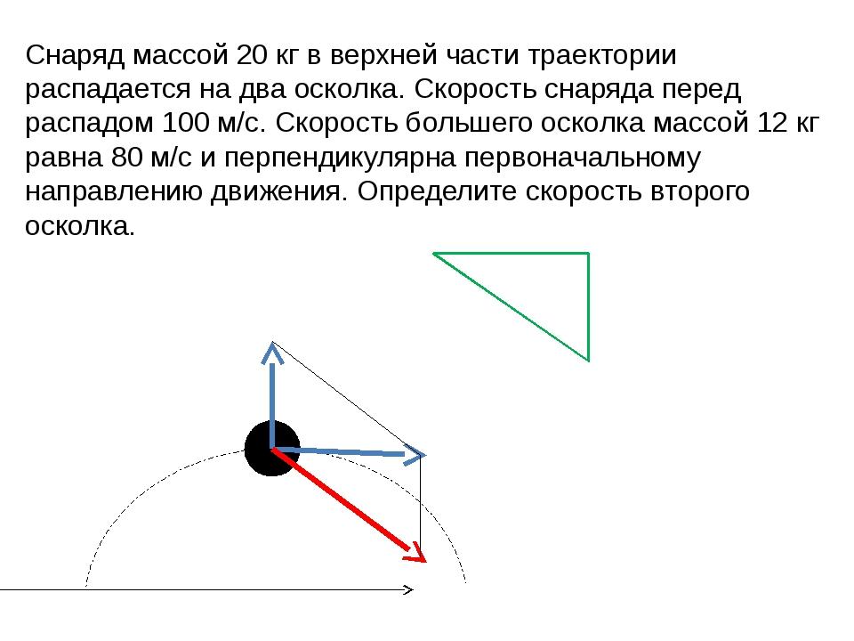 Снаряд массой 20 кг в верхней части траектории распадается на два осколка. Ск...