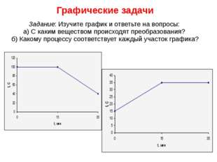 Графические задачи Задание: Изучите график и ответьте на вопросы: а) С каким