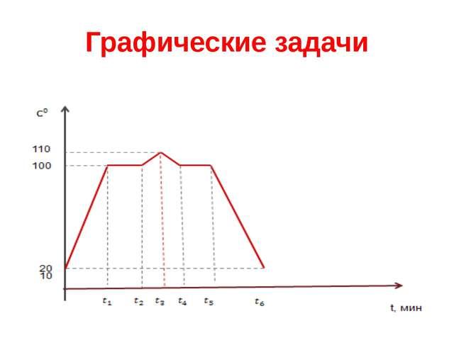 Графические задачи