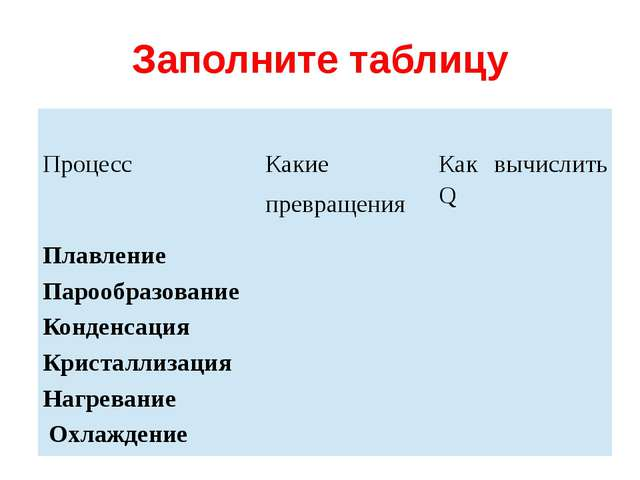 Заполните таблицу  Процесс  Какие превращения  Как вычислить Q Плавление ...