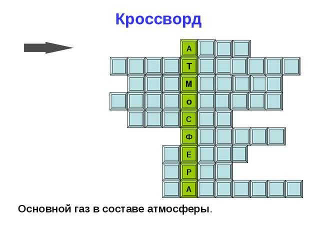С о А Т М Ф Е Р Кроссворд Основной газ в составе атмосферы. А