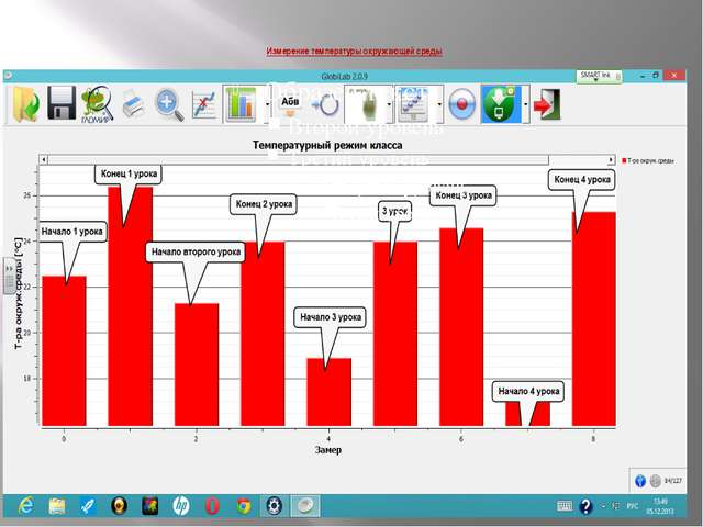 Измерение температуры окружающей среды