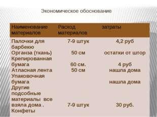 Экономическое обоснование Наименование материалов Расход материалов затраты П