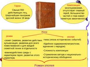 Герои: Свыше 550 действующих лиц. Широчайшая панорама русской жизни 19 века К