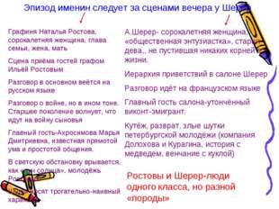 Эпизод именин следует за сценами вечера у Шерер Графиня Наталья Ростова, соро