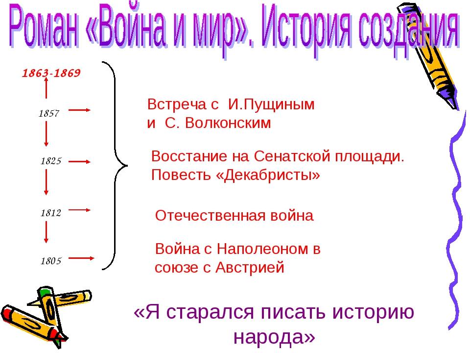 1863-1869 1857 1825 1812 1805 Встреча с И.Пущиным и С. Волконским Восстание н...