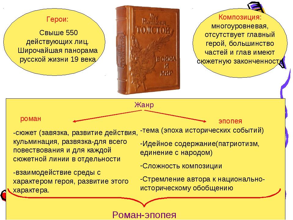 Герои: Свыше 550 действующих лиц. Широчайшая панорама русской жизни 19 века К...