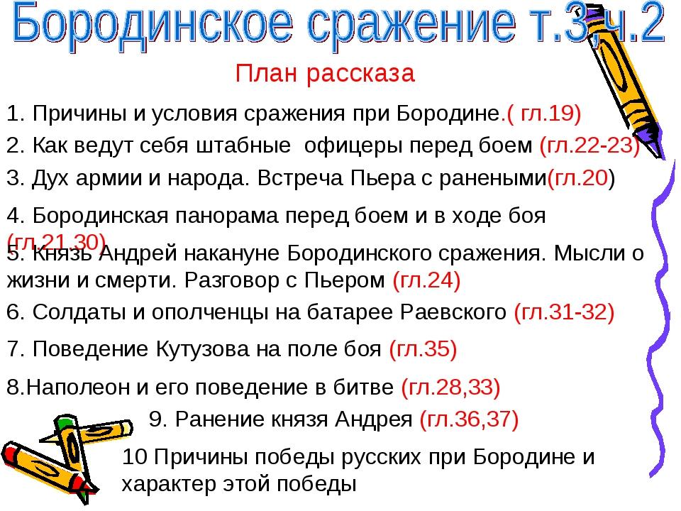 План рассказа 1. Причины и условия сражения при Бородине.( гл.19) 2. Как веду...