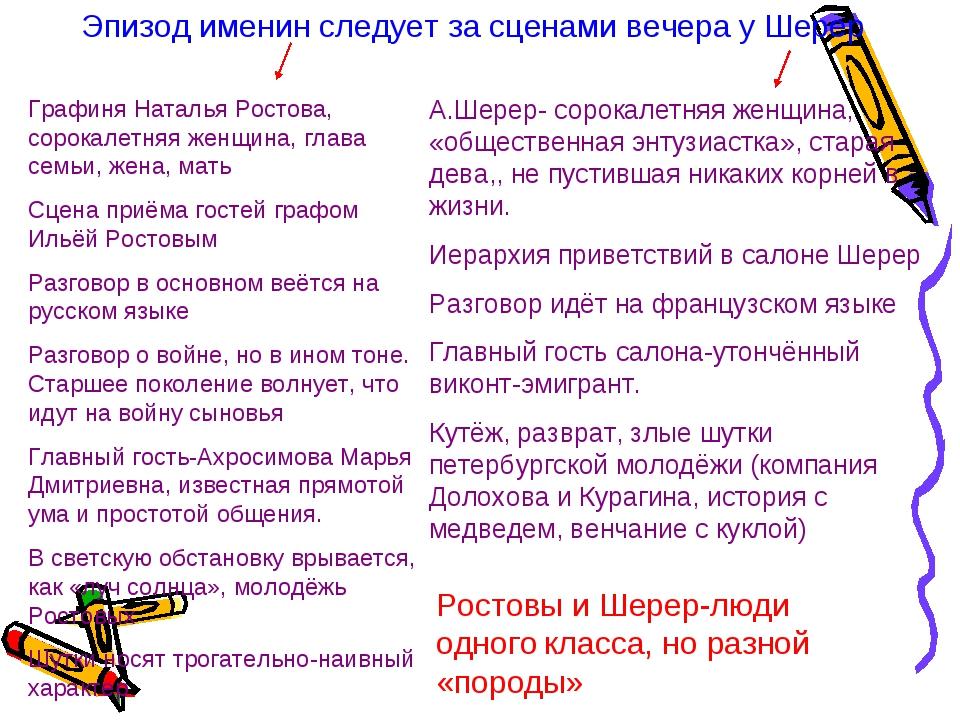 Эпизод именин следует за сценами вечера у Шерер Графиня Наталья Ростова, соро...