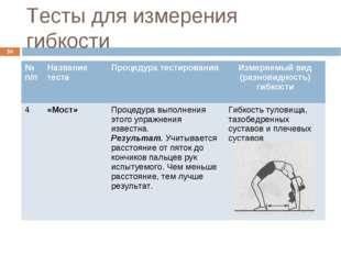 Тесты для измерения гибкости * № п/пНазвание тестаПроцедура тестированияИз